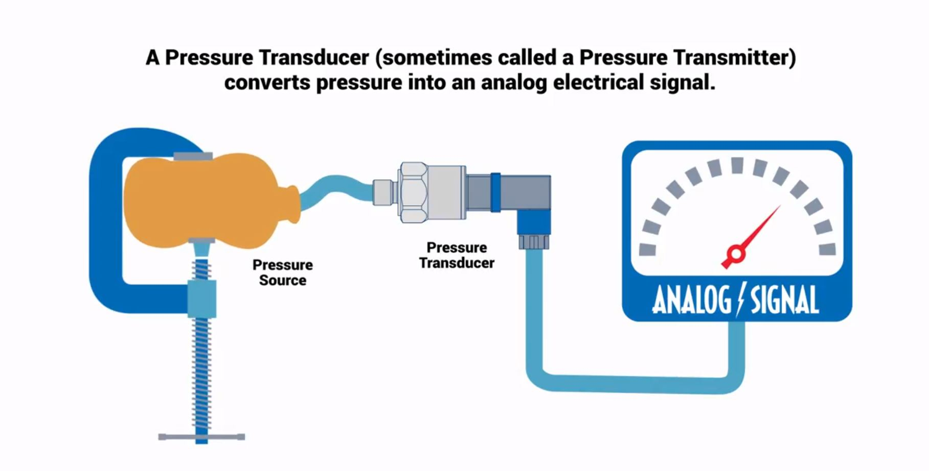 Diagram Power How Works Hydraulic