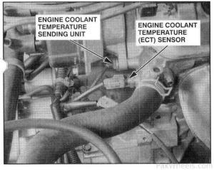 Temp Gauge Sensor 1995 Honda Civic Location   Free