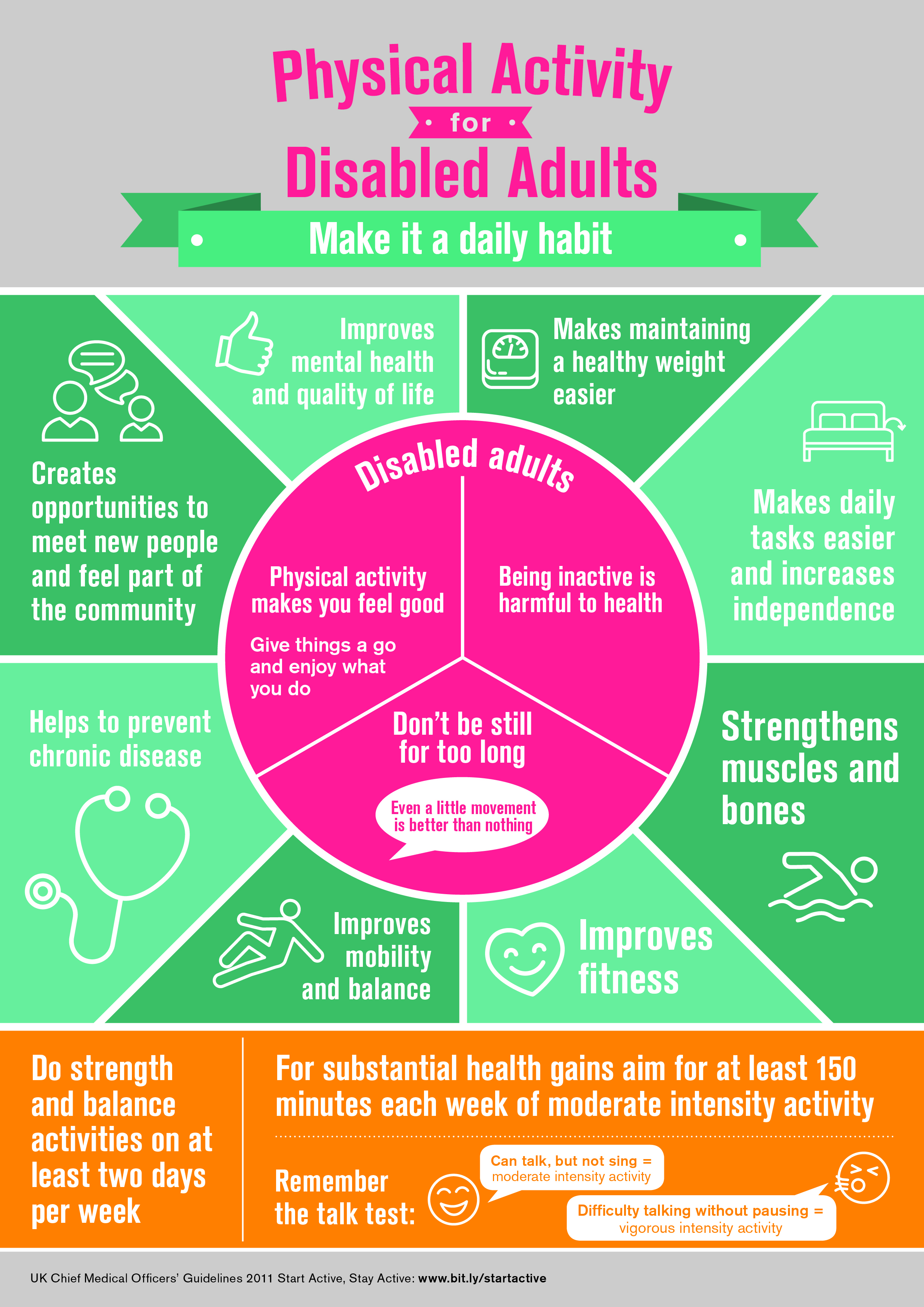 Start Active Stay Active Infographics On Physical Activity