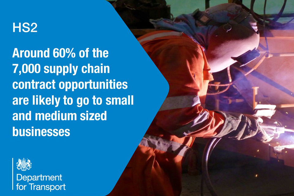 Around 60% of the 7,000 supply chain contract opportunities are likely to go to small and medium sized businesses.