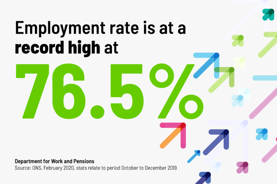 Employment rate statistic