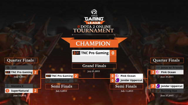 1st Rappler Gaming League Invitational Semifinals Pink