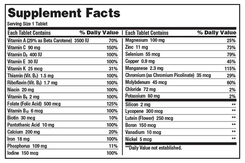 Nutritional info for Kirkland Signature Daily Multi for Multivitamin