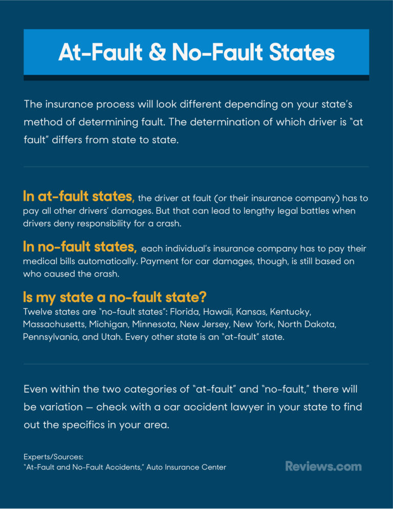 At-fault infographic