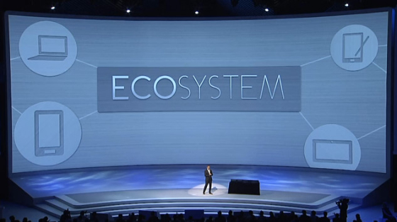 Ativ-ecosystem