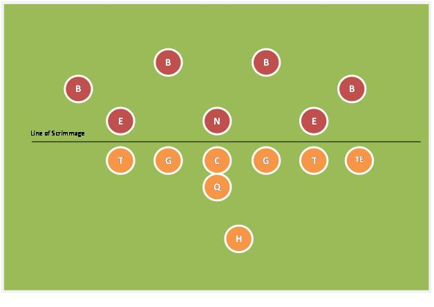 3 Offensive Scheme Football Wide