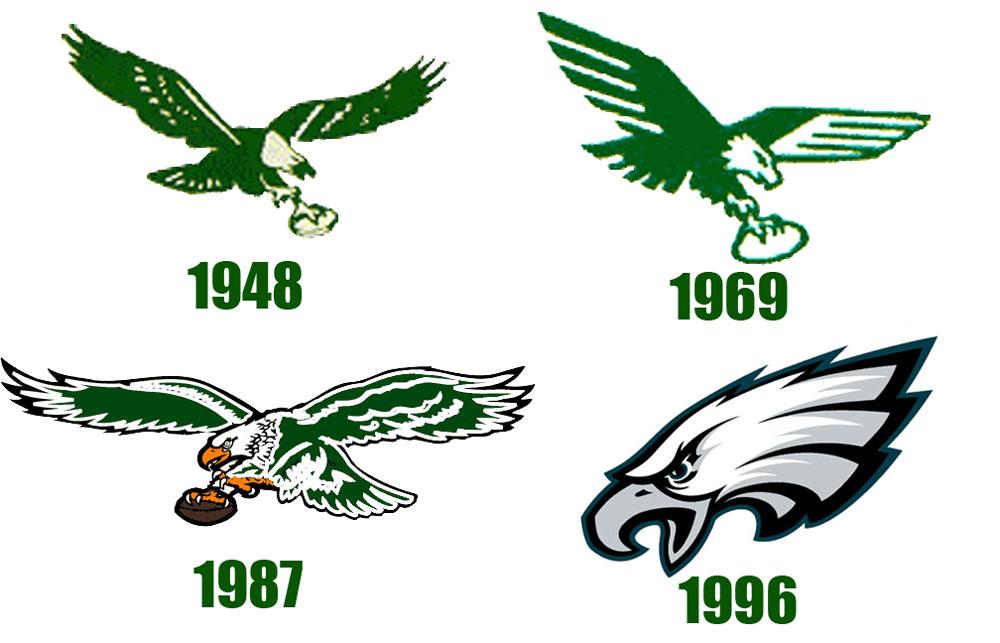 Philadelphia Eagles Logo Changes Wucomsvisualliteracy