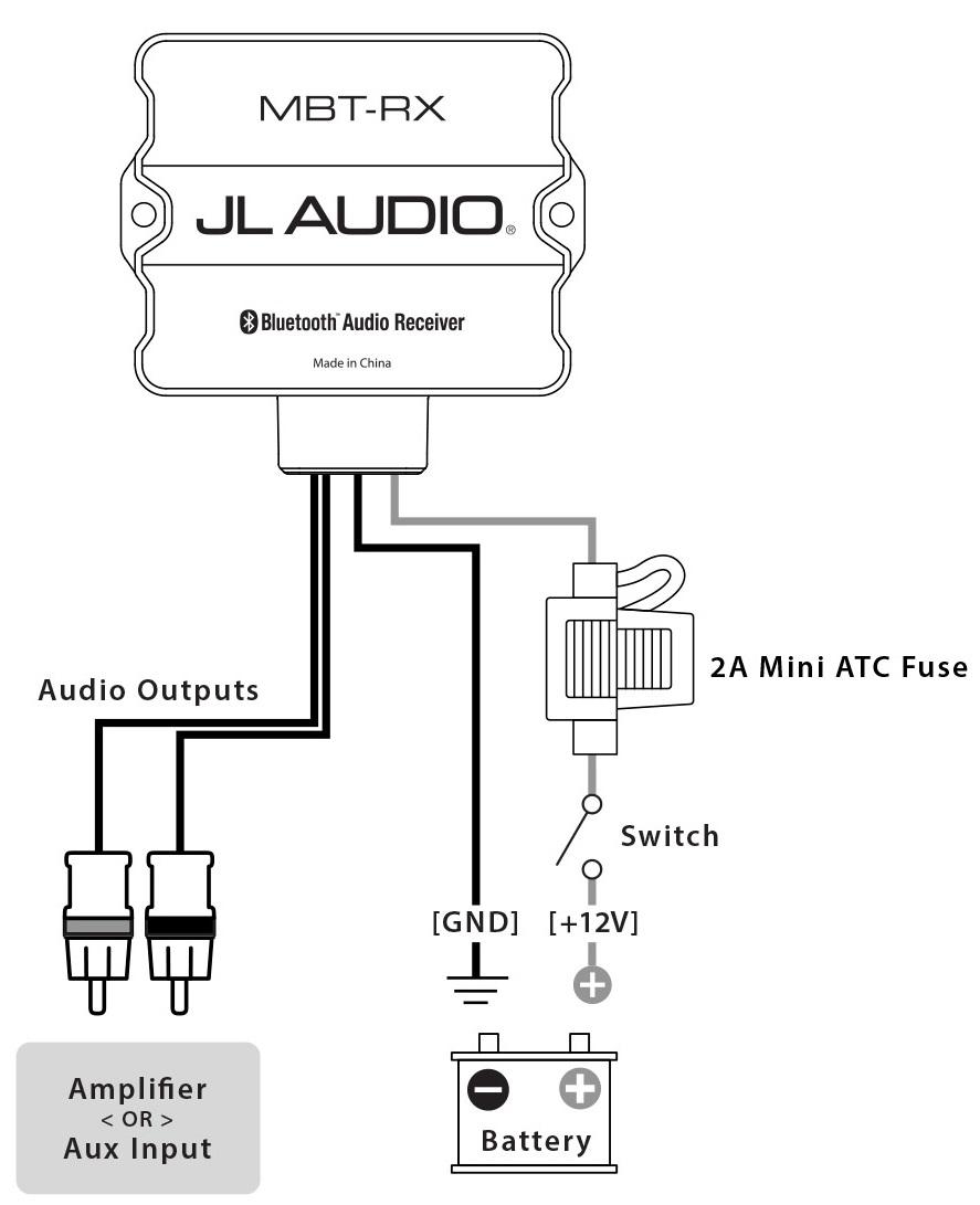 Jl Audio Mbt Rx Marine Rated Bluetooth Receiver