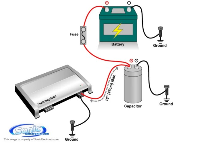 how to install car audio capacitors  sonic electronix