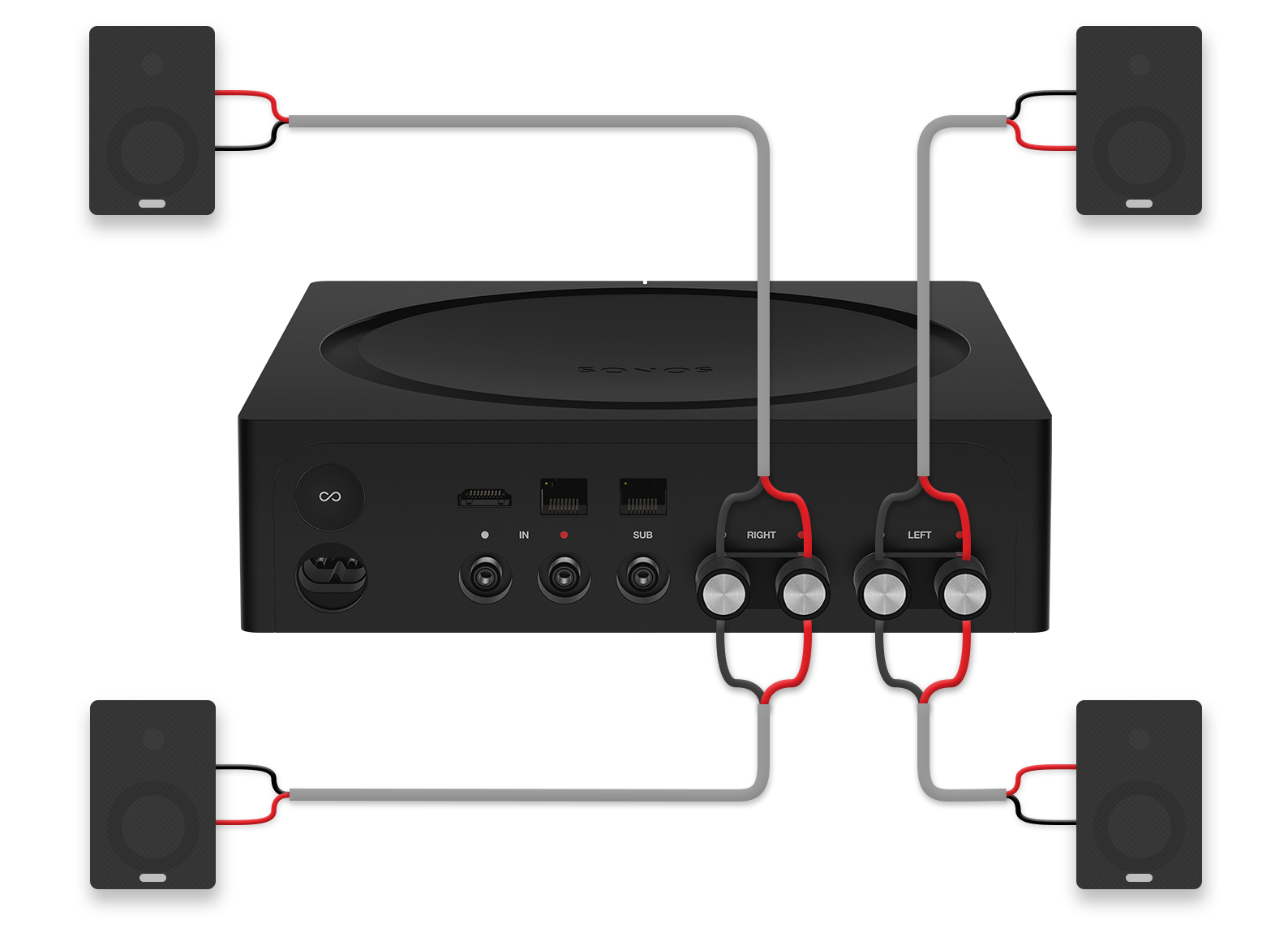 Connecting Speakers To An Amp Or Connect:Amp