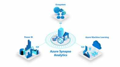 Azure Synapse Analytics.  (Gráfico: Microsoft)