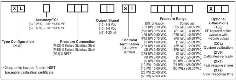 Ashcroft_XLdp_Differential_Pressure_Transmitter_Dimensions1?resize=665%2C227&ssl=1 ashcroft pressure transducer wiring diagram wiring diagram ashcroft g1 pressure transducer wiring diagram at edmiracle.co