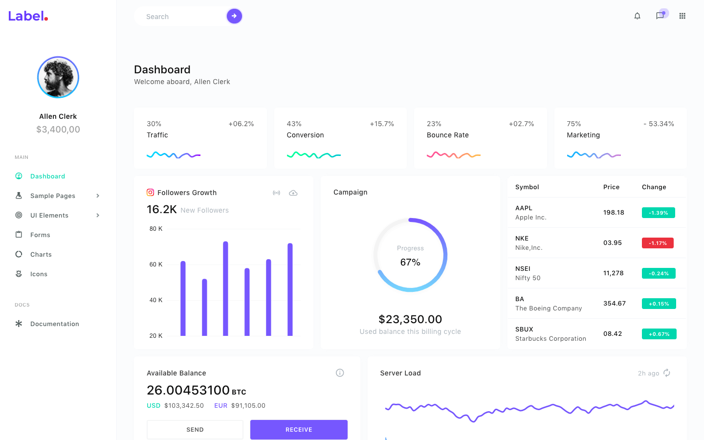 LabelUI Dashboard Web from UIGarage