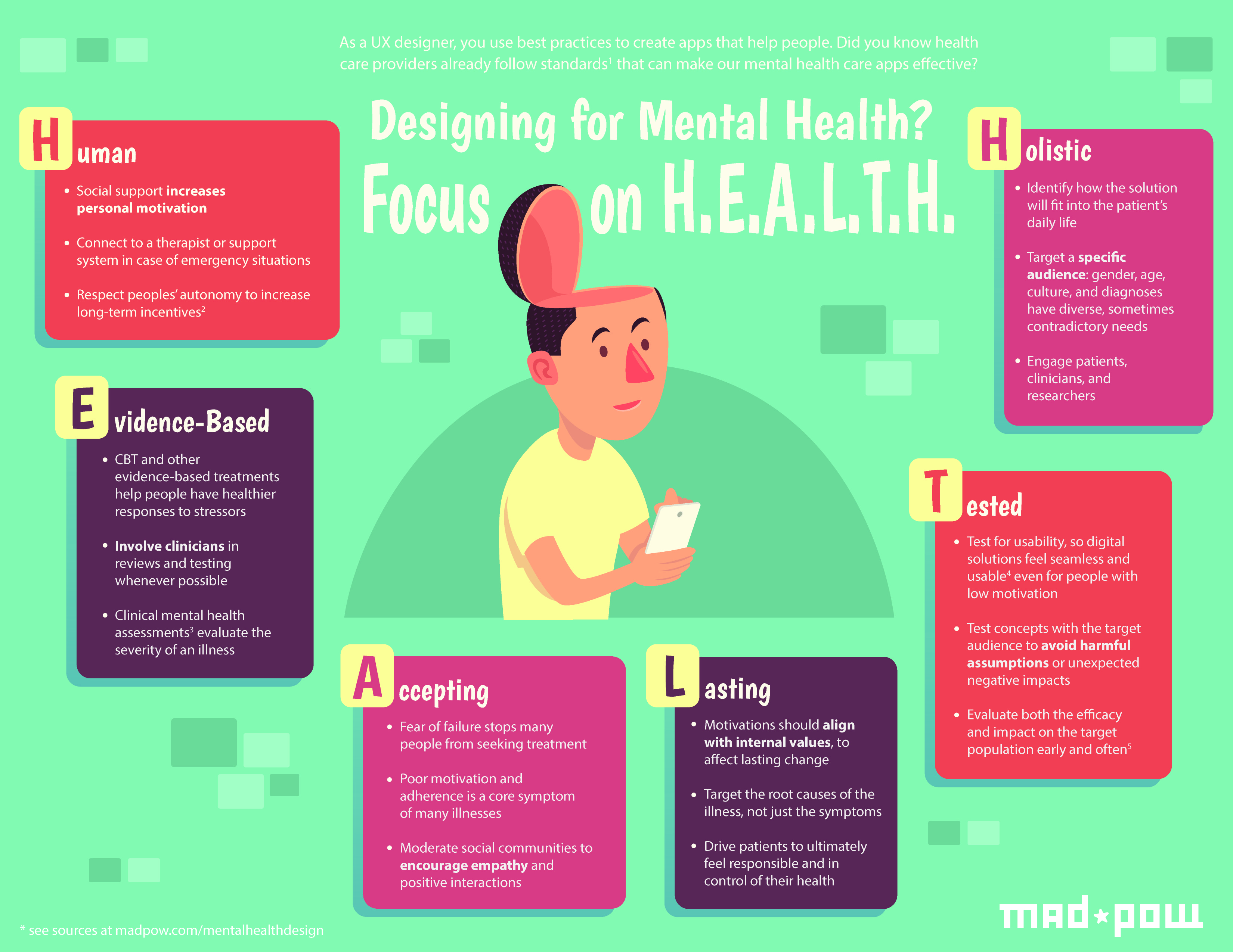 Guidelines To Designing Apps For Mental Health