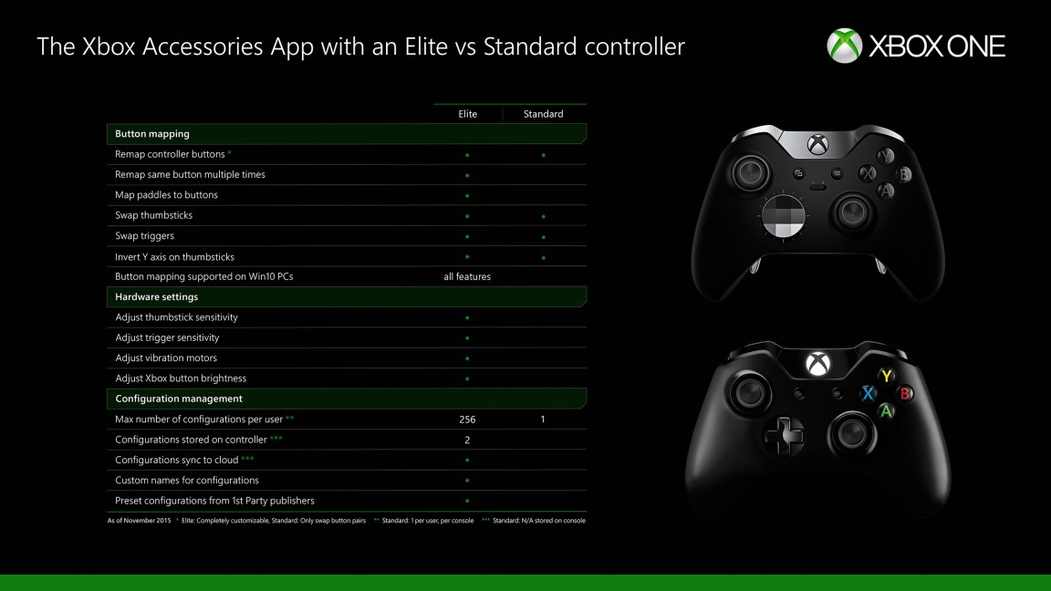 xbox_one_controller_mapping