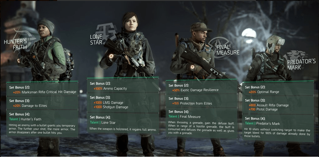 the division updat 1.2 gear set