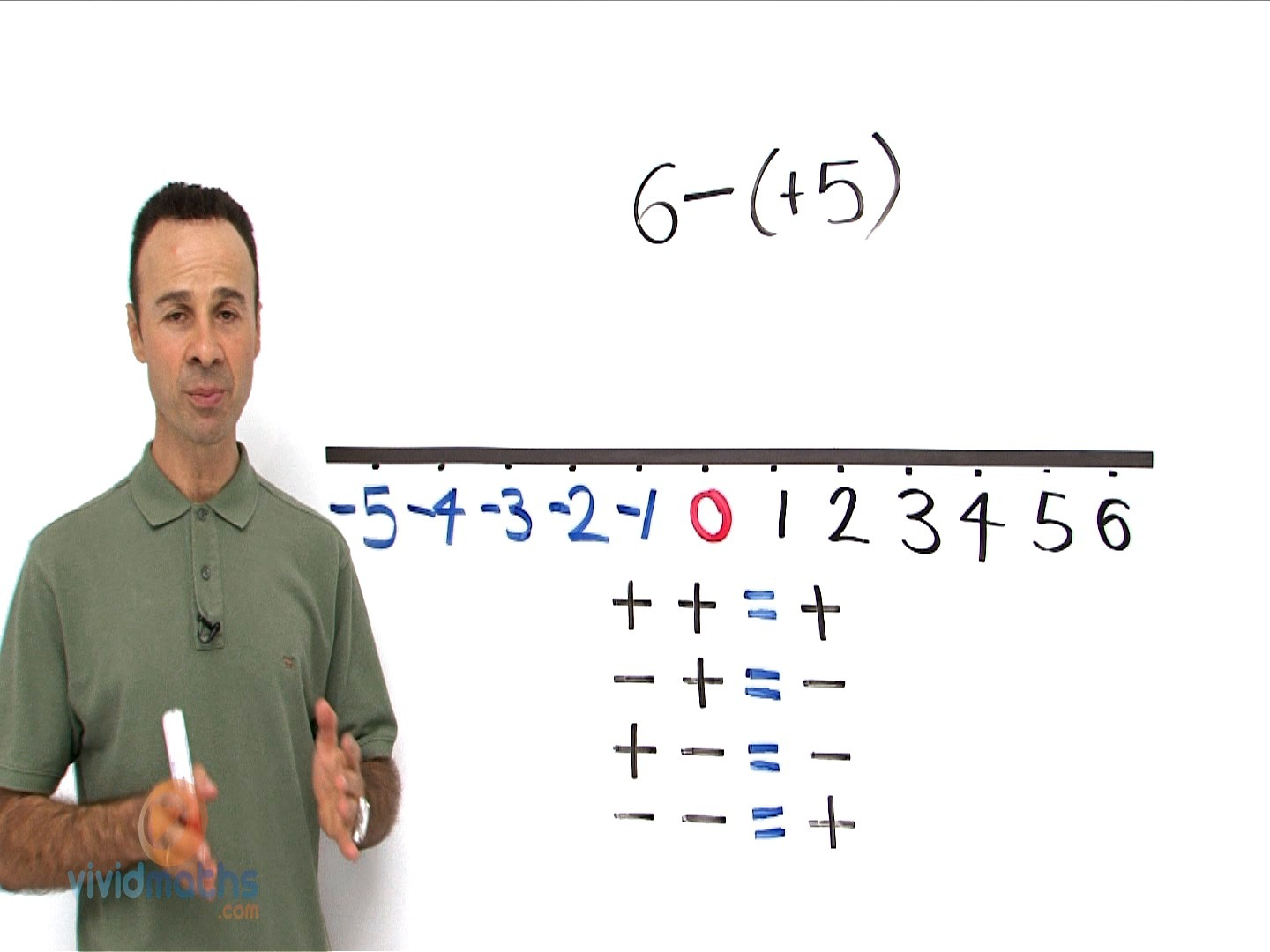 Add And Subtract Integers With Brackets