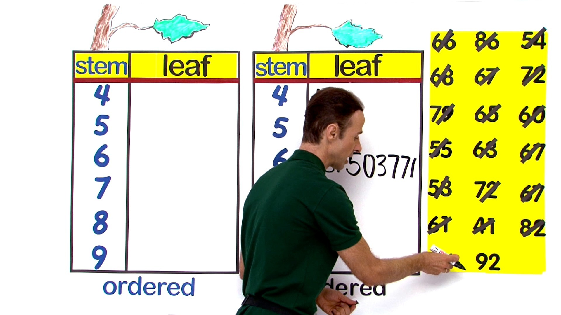 Create A Stem And Leaf Plot From A Set Of Scores 02