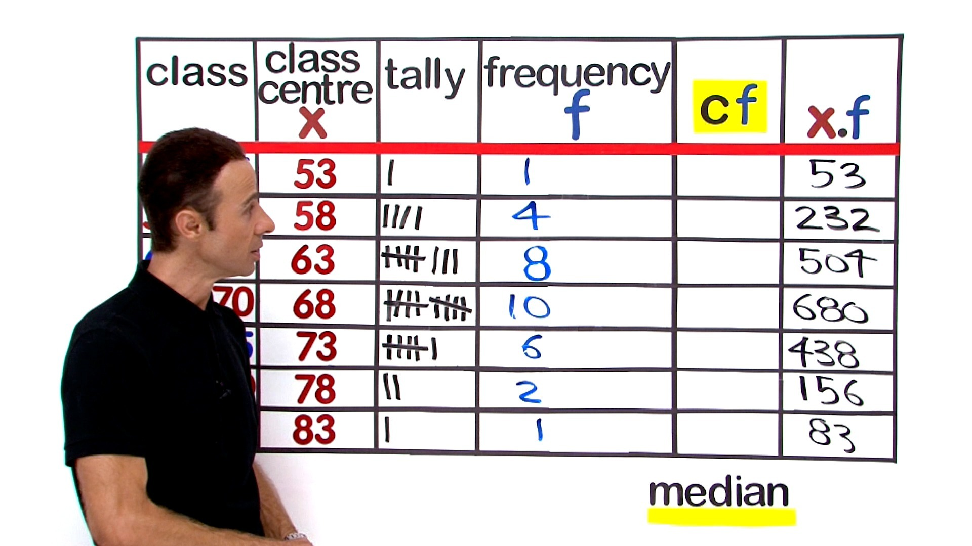 Find The Median Class From A Grouped Frequency Table 02