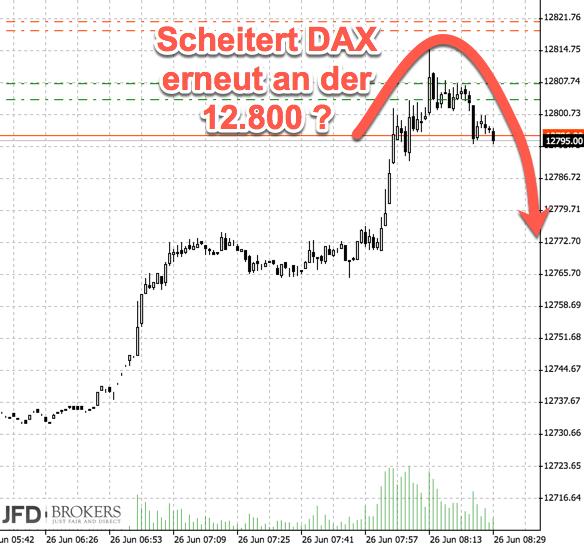DAX mit starker Bewegung - über 12.800