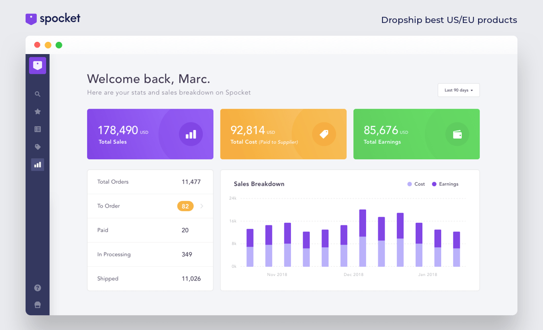 Spocket's stats dashboard showing dropshipper profits and earnings - Shopify dropshipping