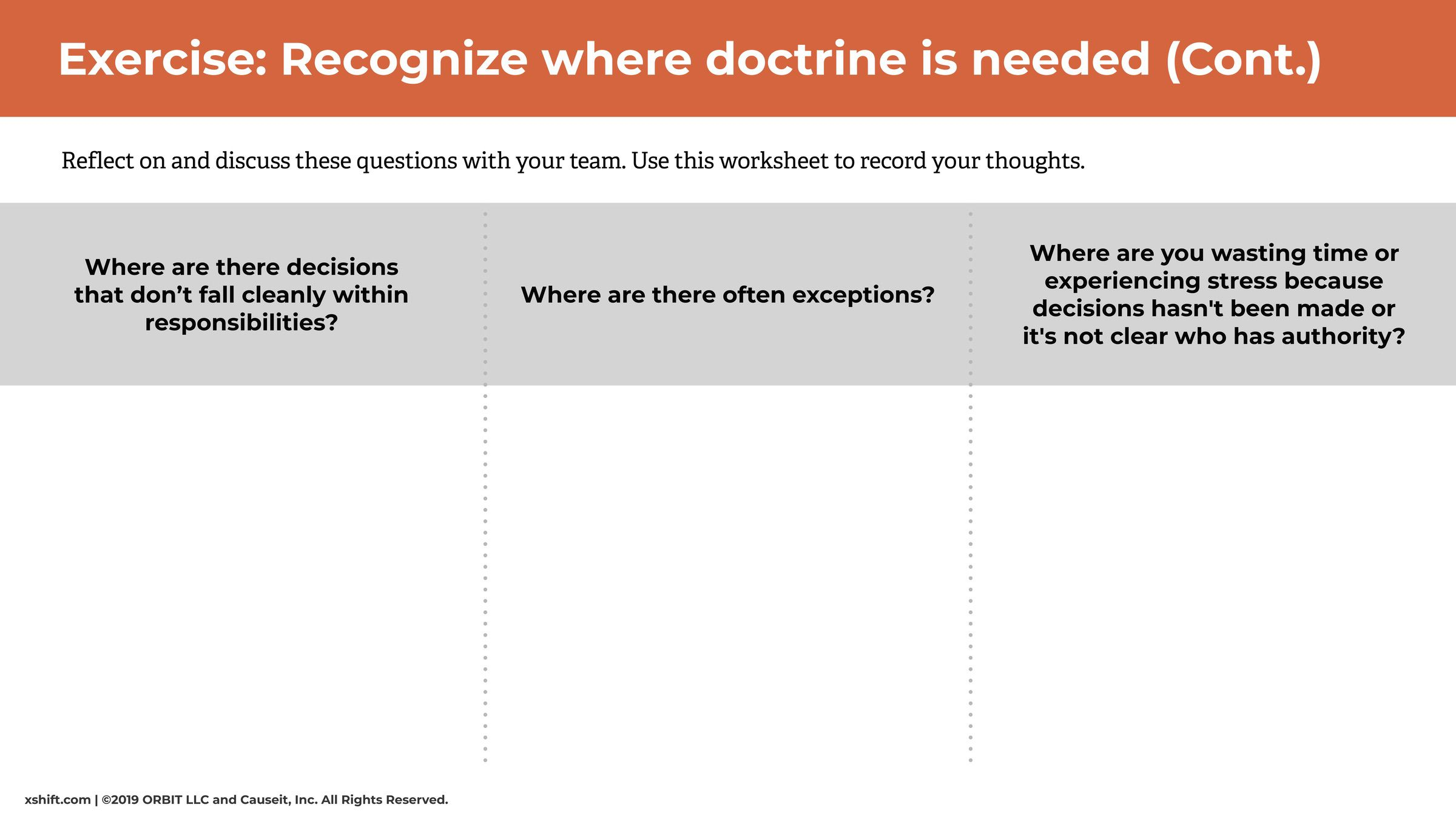 How Doctrine Works