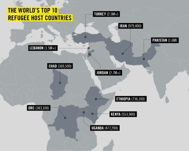 The 10 countries taking in the most refugees