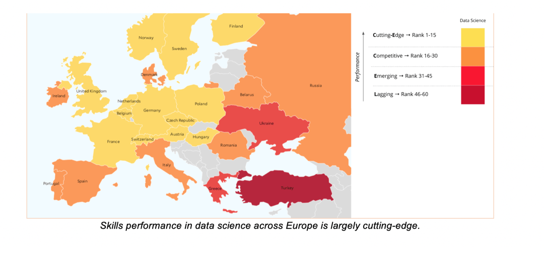 Skills performance in data science across Europe is largely cutting-edge
