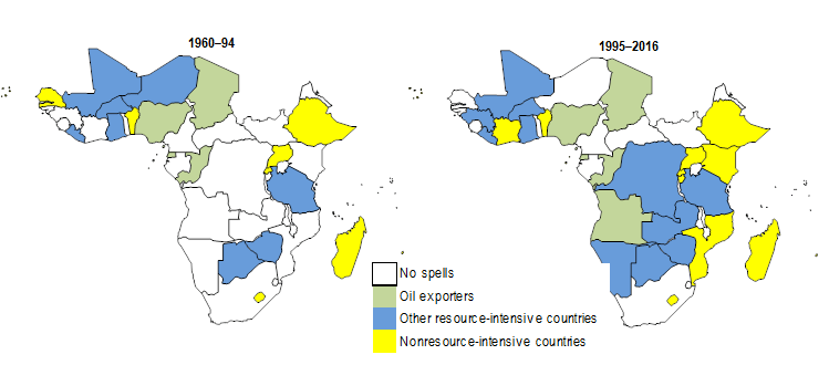 Sub-Saharan Africa: Growth Spells, 1960–94, and 1995–2016