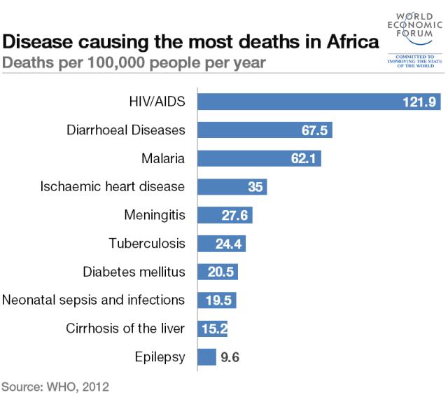 150826-deaths-disease-africa