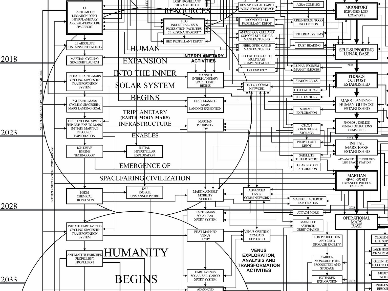integratedspaceplan 1989 1?resize\\\\\\\=665%2C499\\\\\\\&ssl\\\\\\\=1 1989 chevy truck heater wiring diagram wiring diagrams  at honlapkeszites.co
