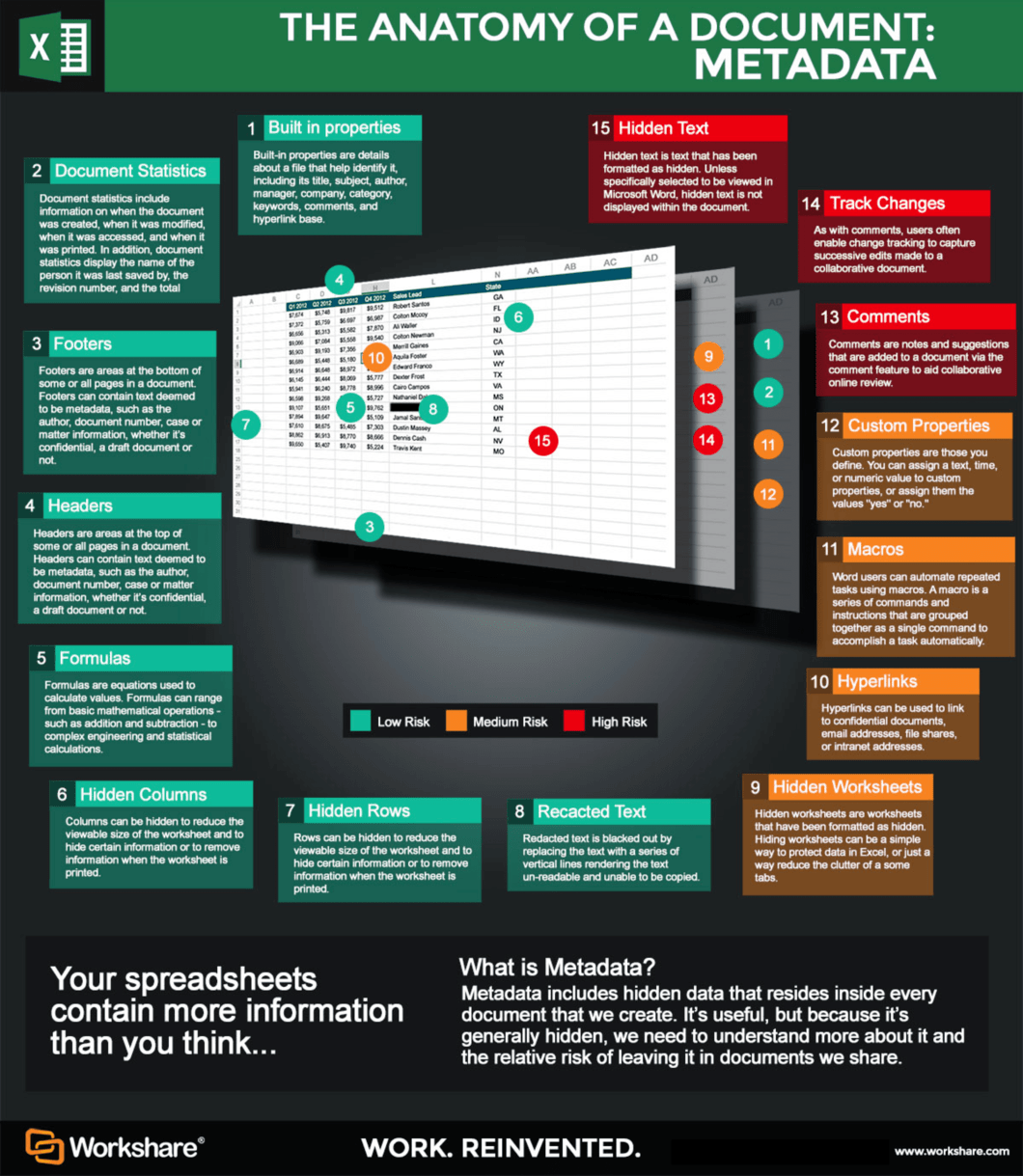 Infographic What S Hidden In Your Excel Spreadsheets