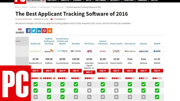 the best applicant tracking systems of 2016 pcmag com