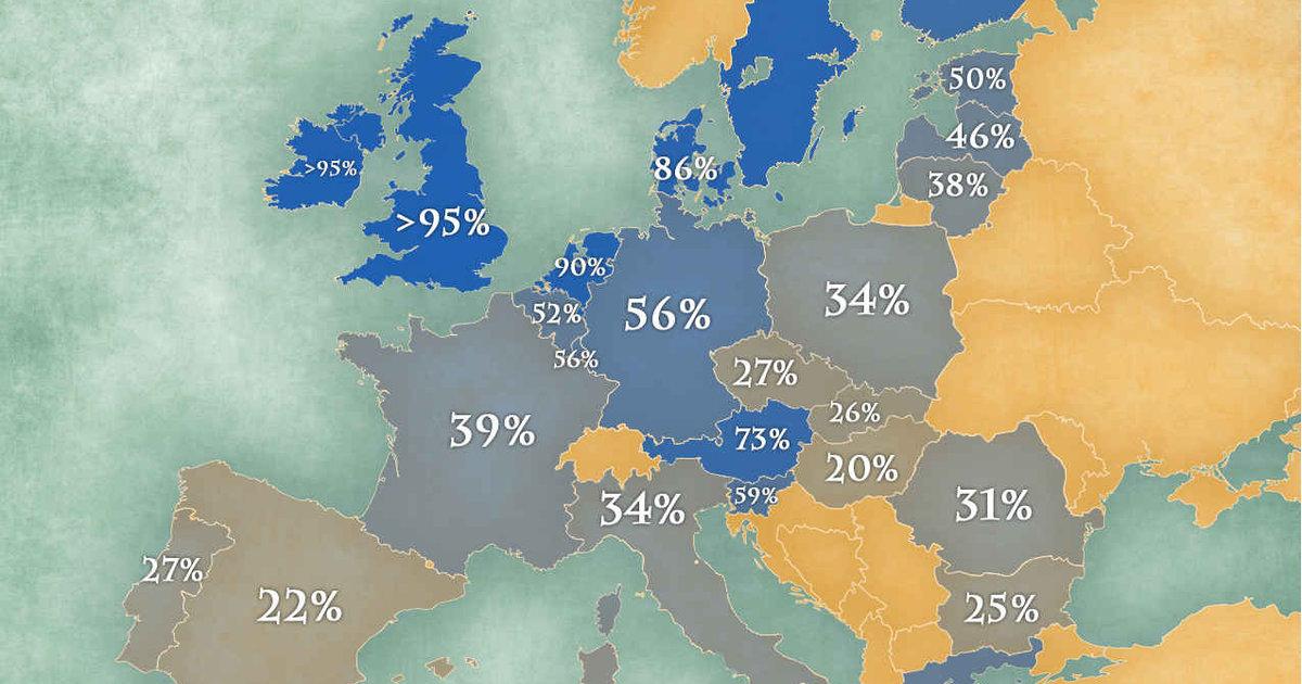 What Countries In Europe Speak English Thrillist