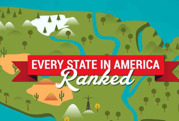 HD Decor Images » Ranking All 50 USA States From Best to Worst   Best State In America     Ranking All 50 USA States From Best to Worst   Best State In America    Thrillist