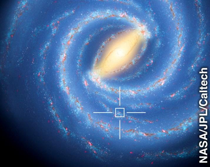 Θέση της Γης και του ηλιακού συστήματος στον γαλαξία μας