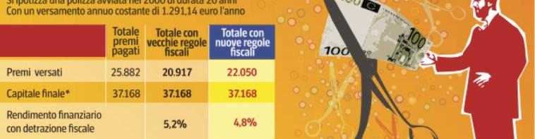 la-forbice-della-ridotta-detrazione-fiscale-polizze-vita-corsera-30sett2013