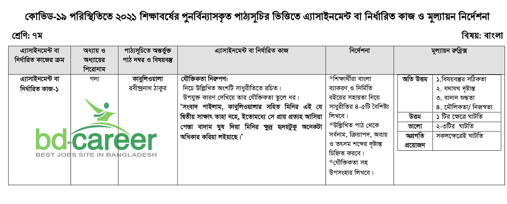 Class 7 Bangla 1st week Assignment Answer and Syllabus