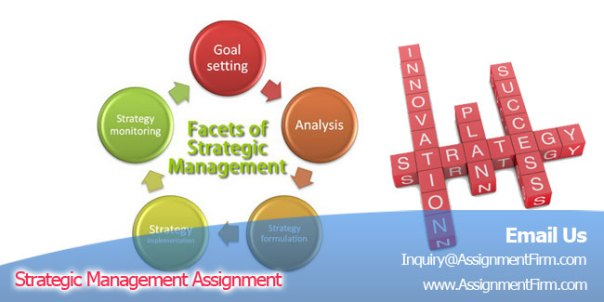 Strategic Management Assignment
