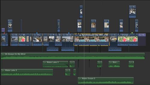 Final Cut Pro 7 Sequence