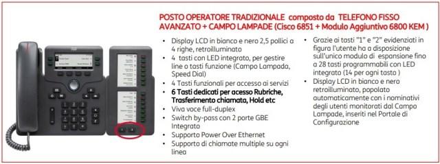 Centralino NICI - Posto operatore Silver Corded