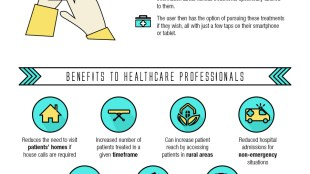infographic showing future of healthcare. text description in post below.