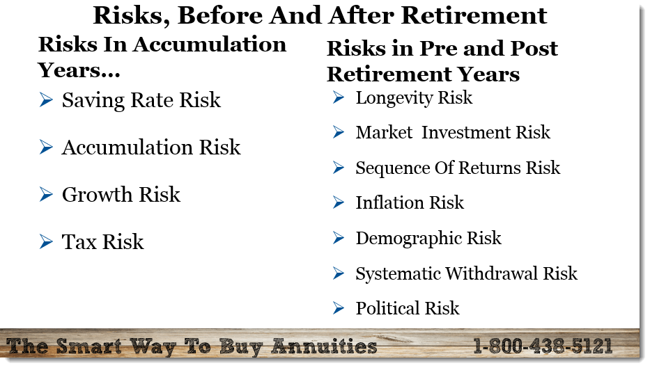 risks in retirement magnified