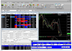 Asthatrade Trading Software and Terminal Explained
