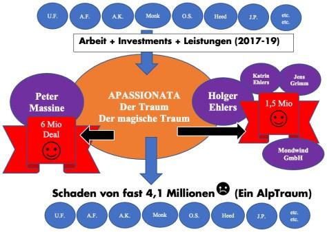 Apassionata Holger Ehlers Peter Massine