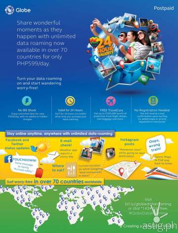 Globe unlimited data roaming infographic