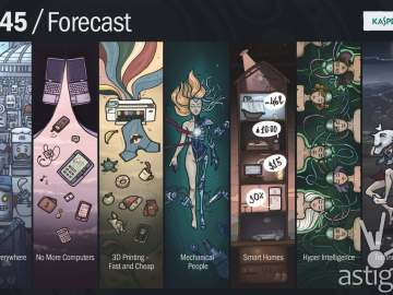 Kasperky's predictions for the year 2045: robots, cheap 3D printing, and the death of the PC