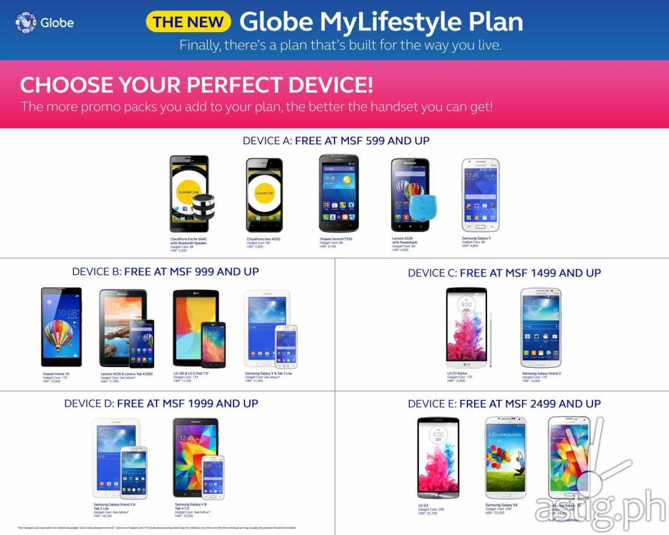 Infographic: Free devices that come with the new Globe MyLifestyle Plans