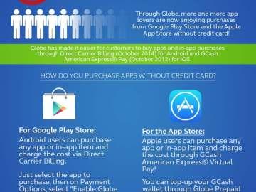 Globe GCash credit card