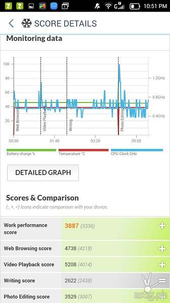 Alcatel OneTouch Flash Plus Results
